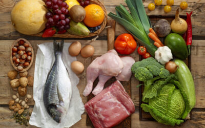 Klimaklog på danske fødevare